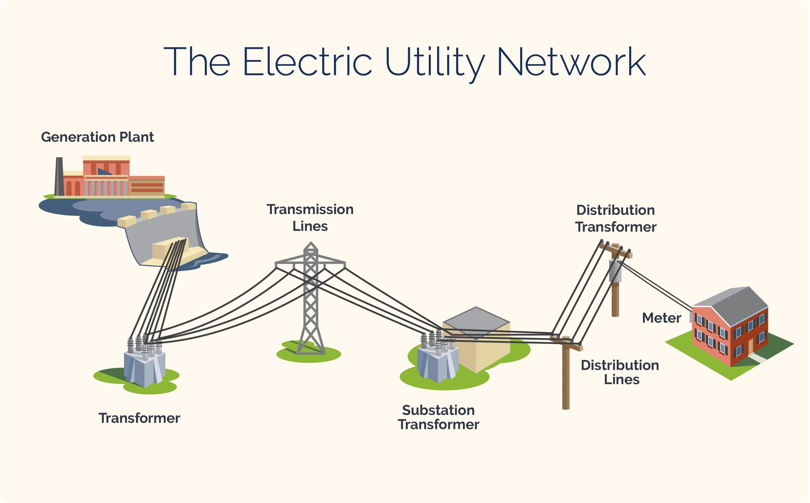 Electric Network Infographic